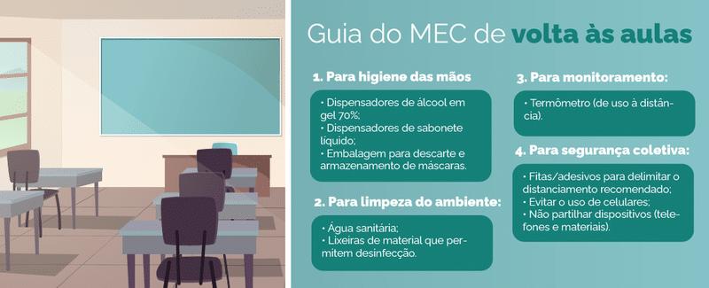 Guia de retorno às aulas presenciais para a educação básica é apresentado pelo MEC